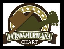 euroamericana-chart